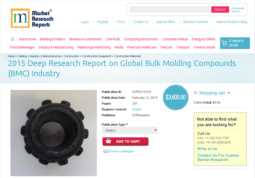industry market research reports