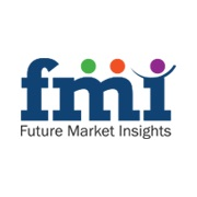 Future Market Insights - Market Research & Consulting'