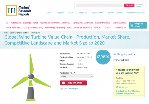 Global Wind Turbine Value Chain - Production, Market Share,'