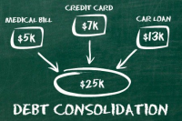 Credit-Debt-Consolidation-Loans.com