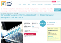 Her2 Antibodies 2015 - Biosimilars and Biosuperiors of Herce