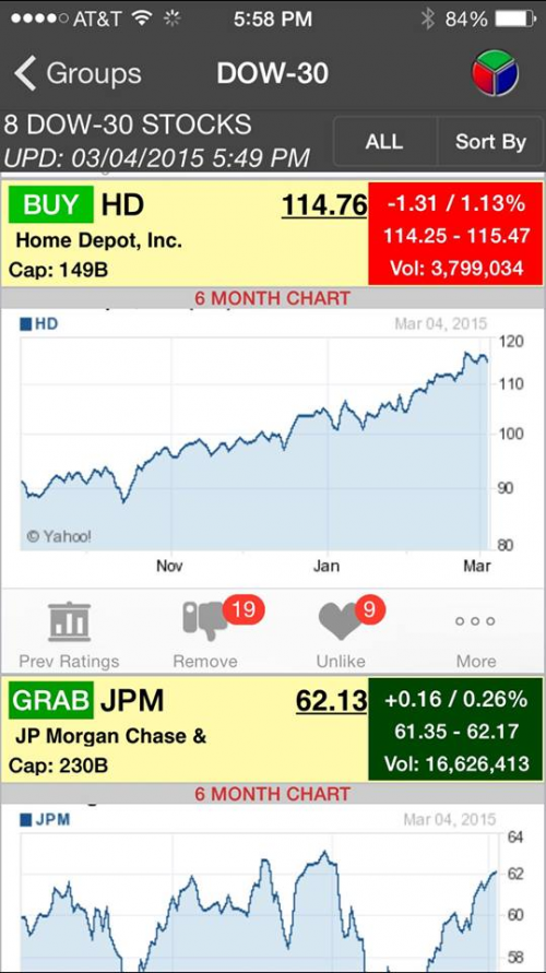 Title: Home Depo stock is recommended as a BUY inside iPhone'