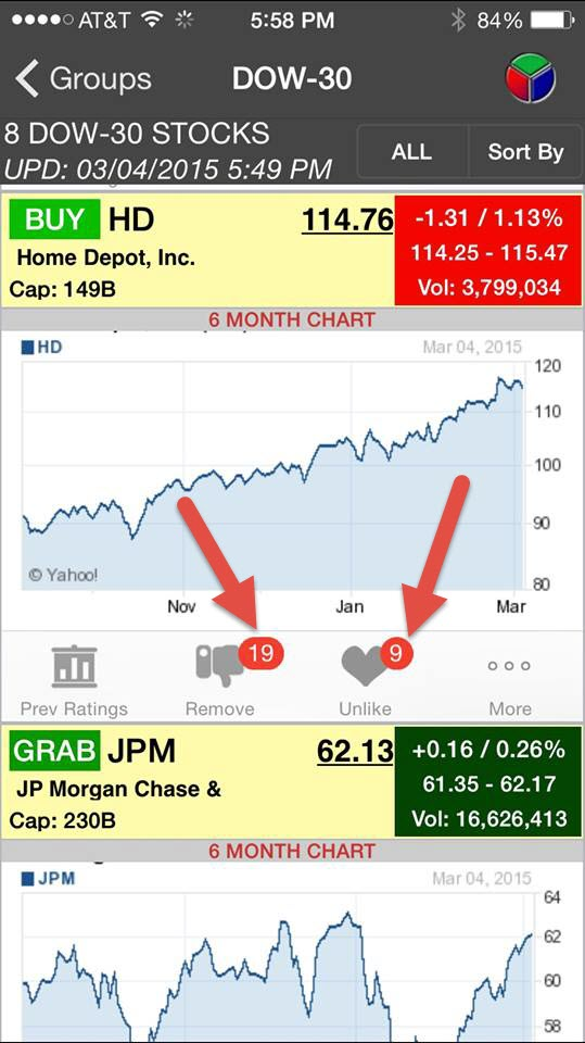 Home Depo stock HD is recommended as a BUY.