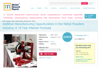 Additive Manufacturing Opportunities