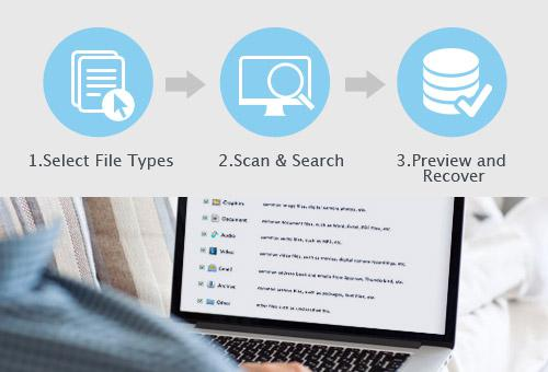 EaseUS Mac data recovery software