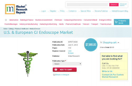 U.S. & European GI Endoscope Market'