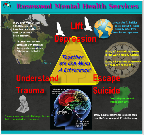 Rosewood Mental Health Services'