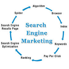 search engine marketing'