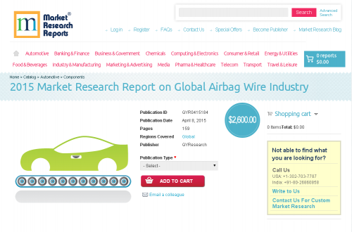 Global Airbag Wire Industry Market 2015'