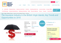 The Insurance Industry in the British Virgin Islands