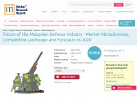 Future of the Malaysian Defense Industry