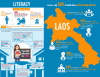 Infographics on Literacy'