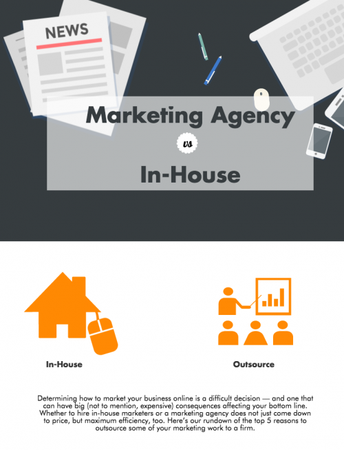 In-House Vs Agency Infographic'
