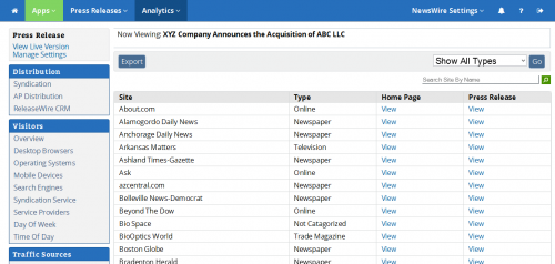 ReleaseWire MediaWire - Analytics Syndication Report'