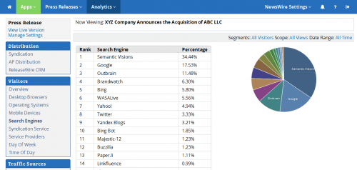 ReleaseWire MediaWire - Analytics Search Engine Report'