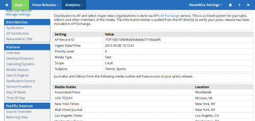 ReleaseWire MediaWire - AP Distribution Report'