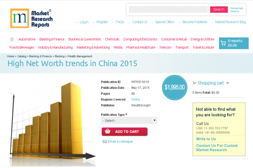 High Net Worth trends in China 2015'
