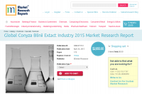 Global Conyza Blinii Extact Industry 2015
