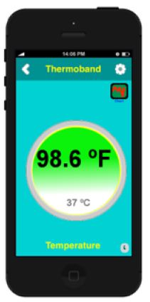 ThermoBand smartphone app'
