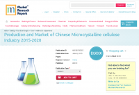 Production and Market of Chinese Microcrystalline cellulose