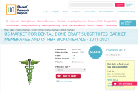 US Market For Dental Bone Graft Substitutes