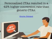 Retailers can boost their conversions through effective pers