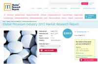 Global Piroxicam Industry 2015