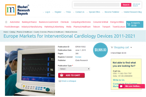 Europe Markets for Interventional Cardiology Devices'