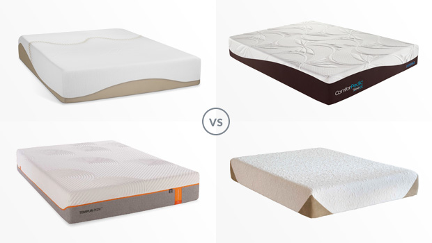 Best and Worst Mattresses of 2015 Guide by The Best Mattress