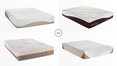 Best and Worst Mattresses of 2015 Guide by The Best Mattress'