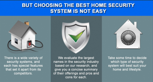 best home security'