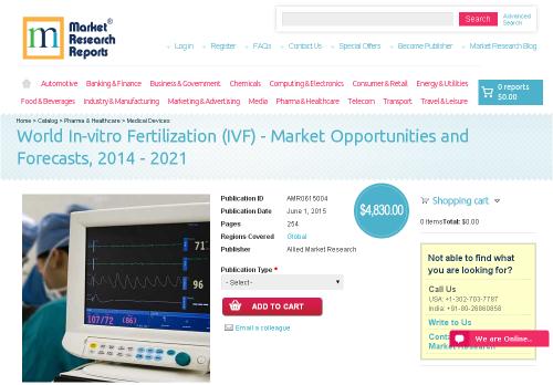 World In-vitro Fertilization (IVF) - Market Opportunities'
