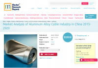 Market Analysis of Aluminum Alloy Cable Industry in China