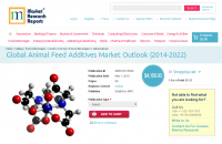 Global Animal Feed Additives Market Outlook (2014-2022)