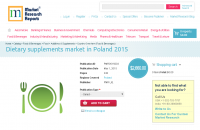 Dietary supplements market in Poland 2015