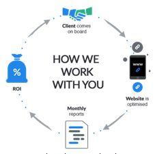 Ranking Solutions Ltd'