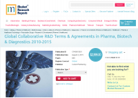 Global Collaborative R&D Terms & Agreements