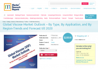 Global Viscose Market Outlook - By Type, By Application