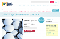 Global Dry Eye Syndrome Market 2015-2019