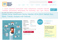Global Home Healthcare Device Market 2014-2024