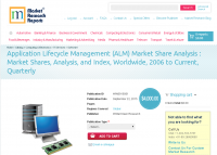 Application Lifecycle Management (ALM) Market Share Analysis