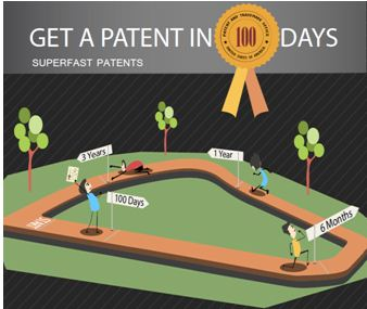 INFOGRAPHIC - Get a patent in 100 days!'