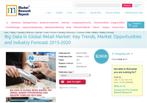 Big Data in Global Retail Market'