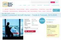 Global Connected Aircraft Market - Trends & Forecast