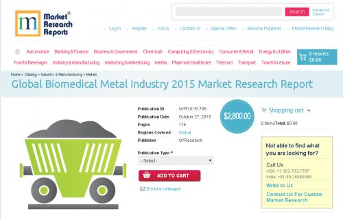 Global Biomedical Metal Industry 2015'