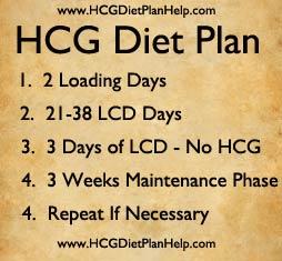 hcg diet plan'