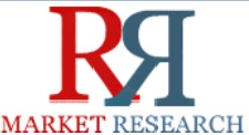 Company Logo For RNR Market Research'