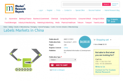 Labels Markets in China'
