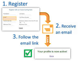 email validation'