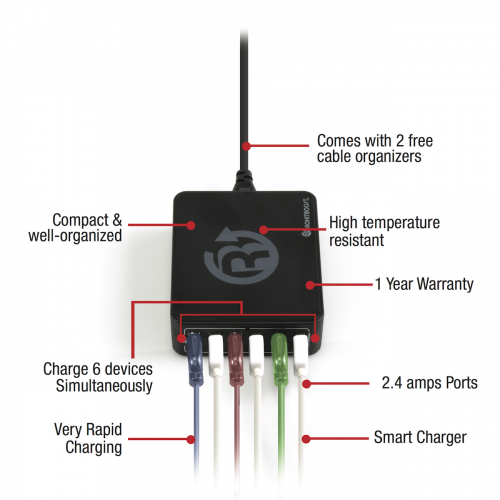 Rokit Boost Announces Launch of the Omni-Charge USB Charger'